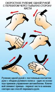Руление одной рукой