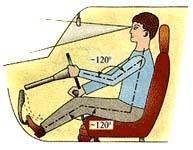 Принцип правильной посадки