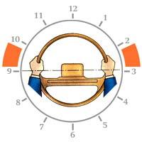Правильное положение тела за рулем
