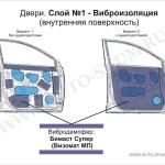 Виброизоляция двери