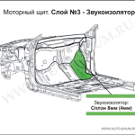 Звукоизоляция моторного щита