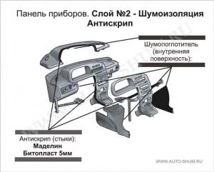 Шумоизоляция приборной панели