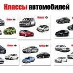 Выбор автомобильного класса