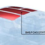 Шумоизоляция потолка и крыши автомобиля