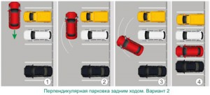 Принцип и действия парковки задним ходом