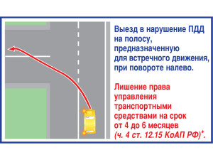 http://driving24.ru/wp-content/uploads/2014/11/peresechenie-sploshnoy.jpg