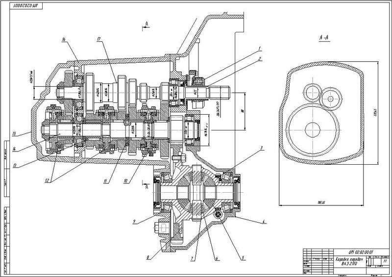 коробки передач ВАЗ 2110.