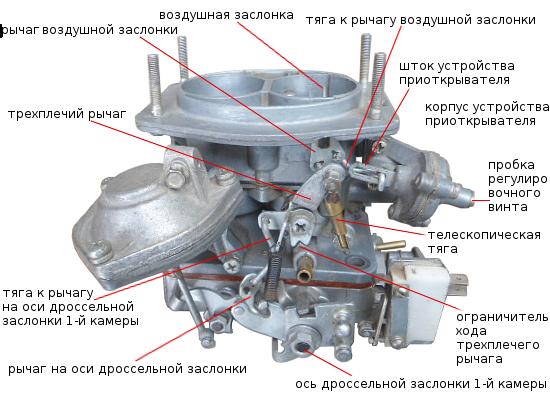 Регулировка пускового устройства карбюратора ваз 2107
