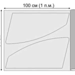 фото : измерение окон автомобиля