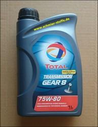 Total 75W-80