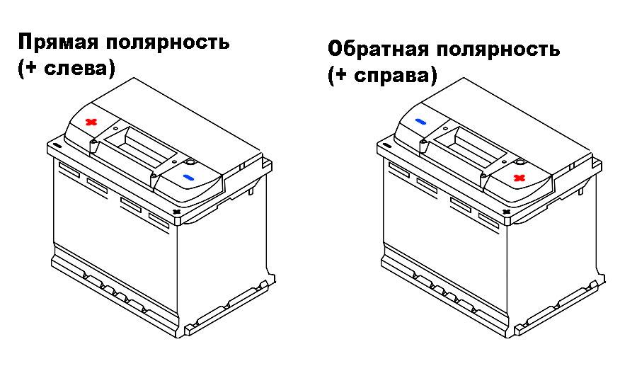 романа полярность и разновидности аккумуляторов сотоаых телефонов городе Иваново
