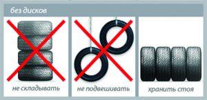 Хранение резины без дисков