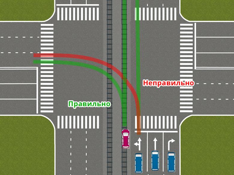 Движение по полосам, если есть трамвайные пути