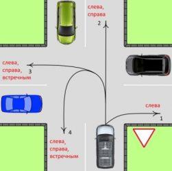 """""""Уступи дорогу"""" перед перекрестком"""